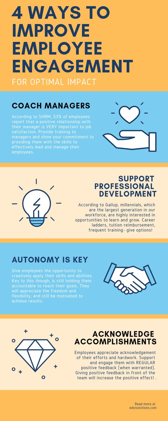 EDSI - Talent Management Strategy 101